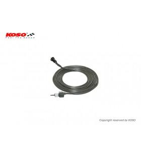 Conversor de sinal analógico a digital KOSO BF580000